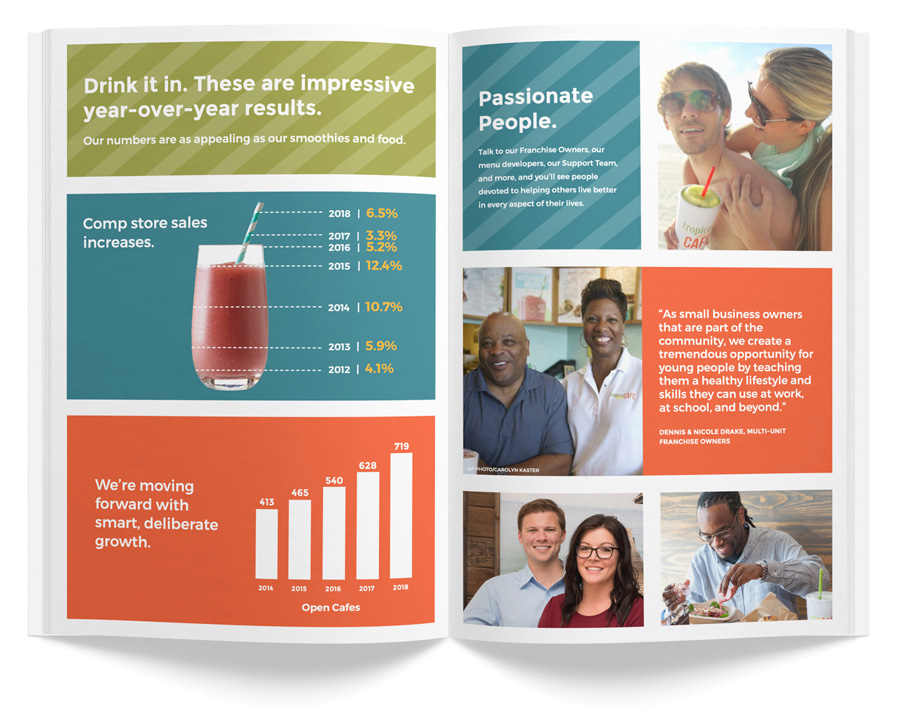 Tropical Smoothie Cafe 8-page brochure interior